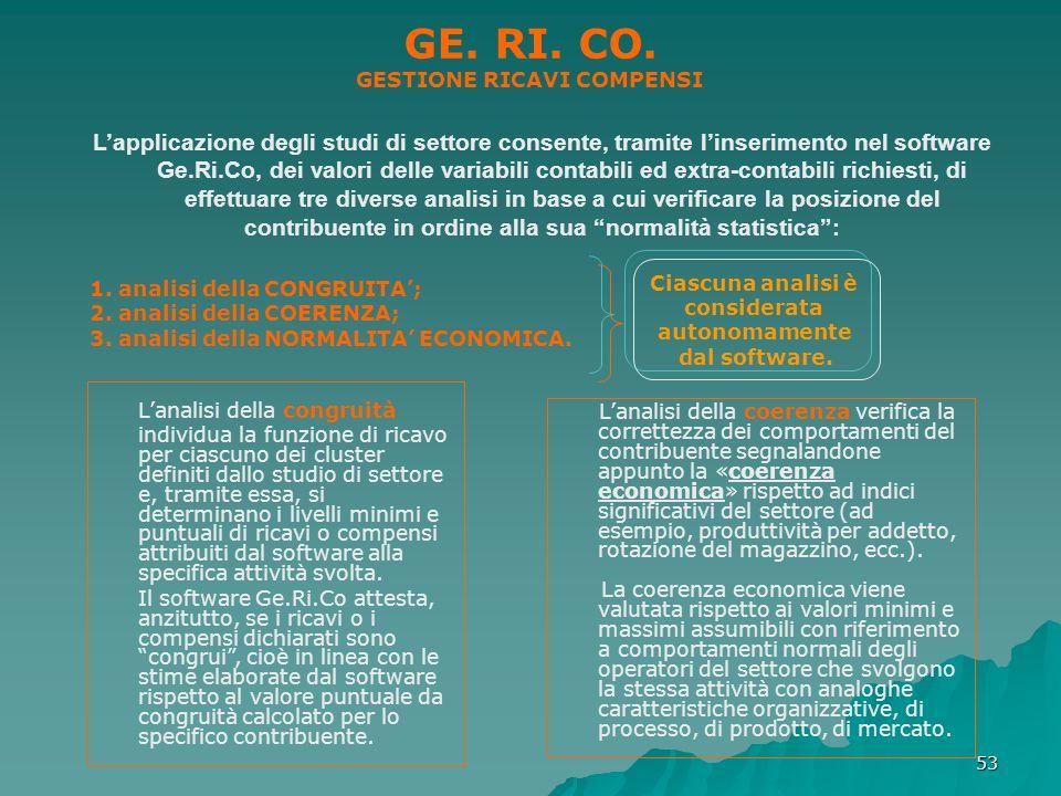 GE. RI. CO.GESTIONE RICAVI COMPENSI.