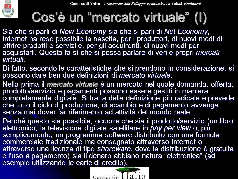Cos'è un mercato virtuale (I)