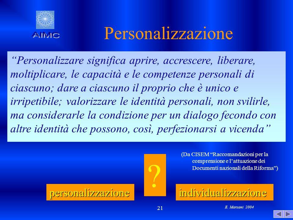 Personalizzazione AIMC