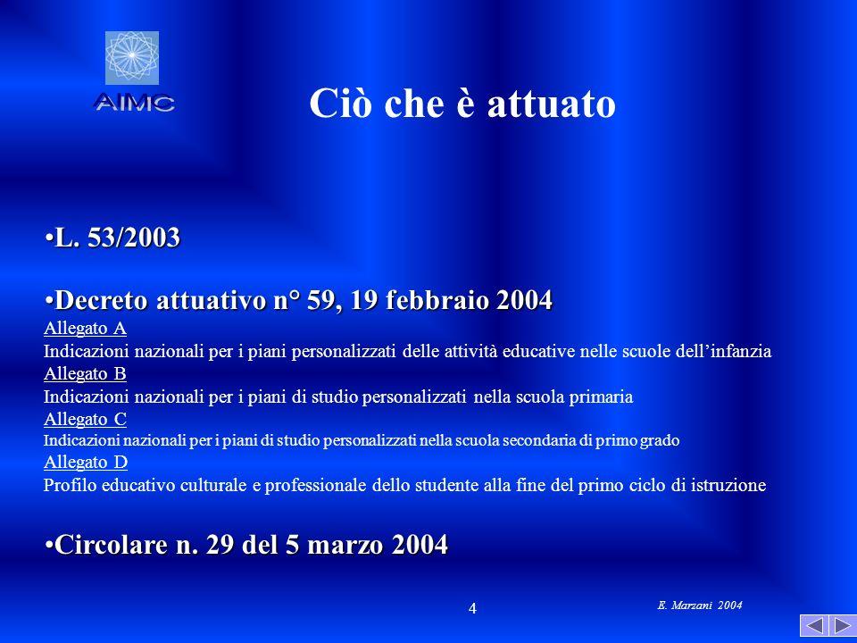 Ciò che è attuato AIMC L. 53/2003