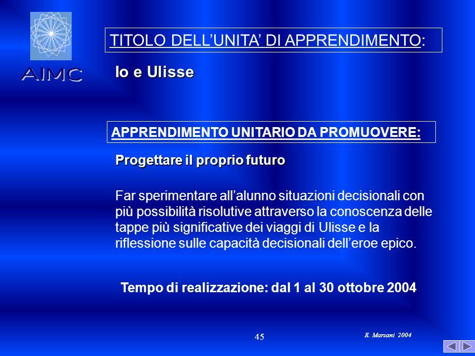 TITOLO DELL'UNITA' DI APPRENDIMENTO: