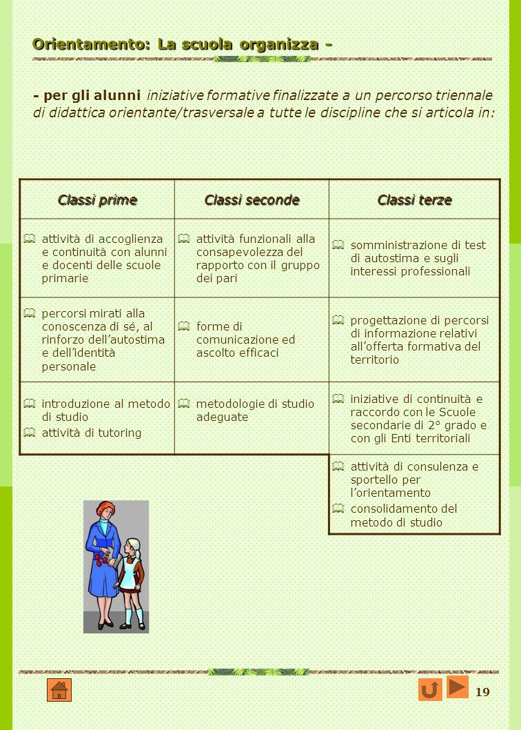 Orientamento: La scuola organizza -