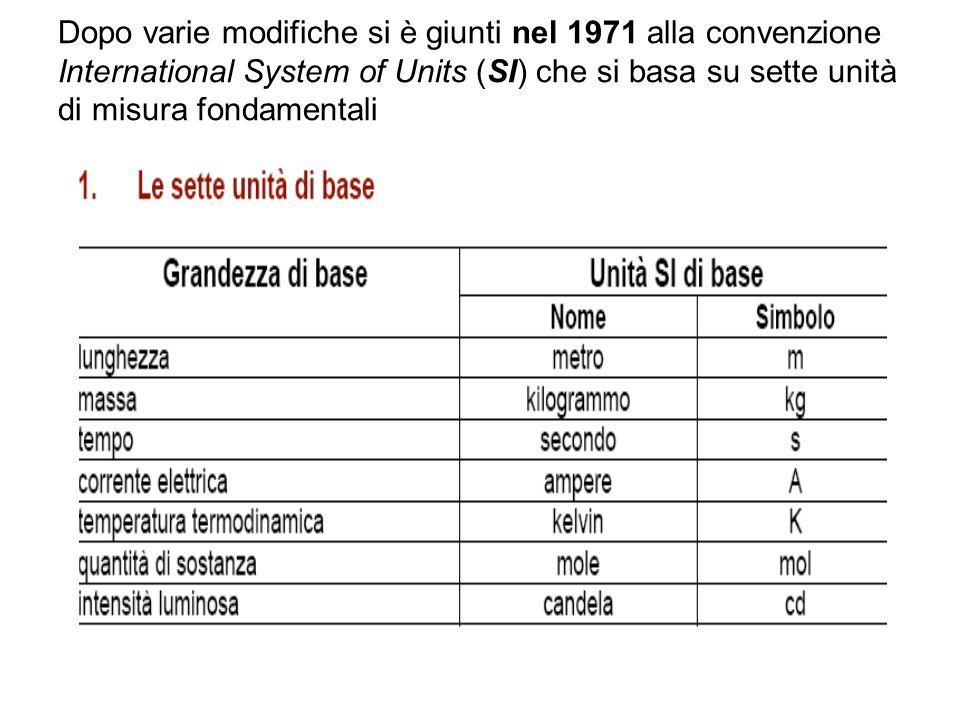 Dopo varie modifiche si è giunti nel 1971 alla convenzione International System of Units (SI) che si basa su sette unità di misura fondamentali