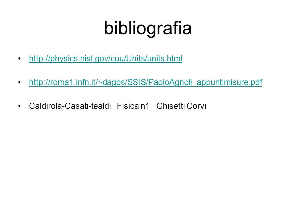 bibliografia http://physics.nist.gov/cuu/Units/units.html
