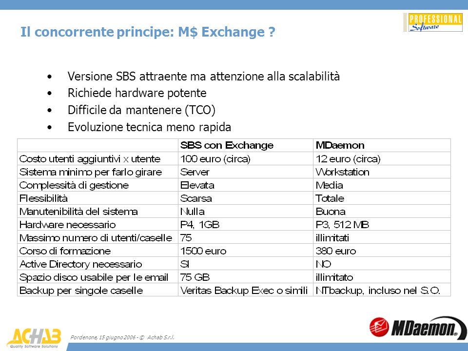 Il concorrente principe: M$ Exchange