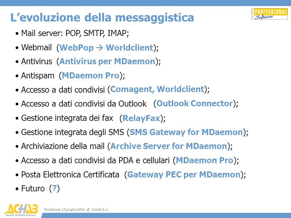L'evoluzione della messaggistica