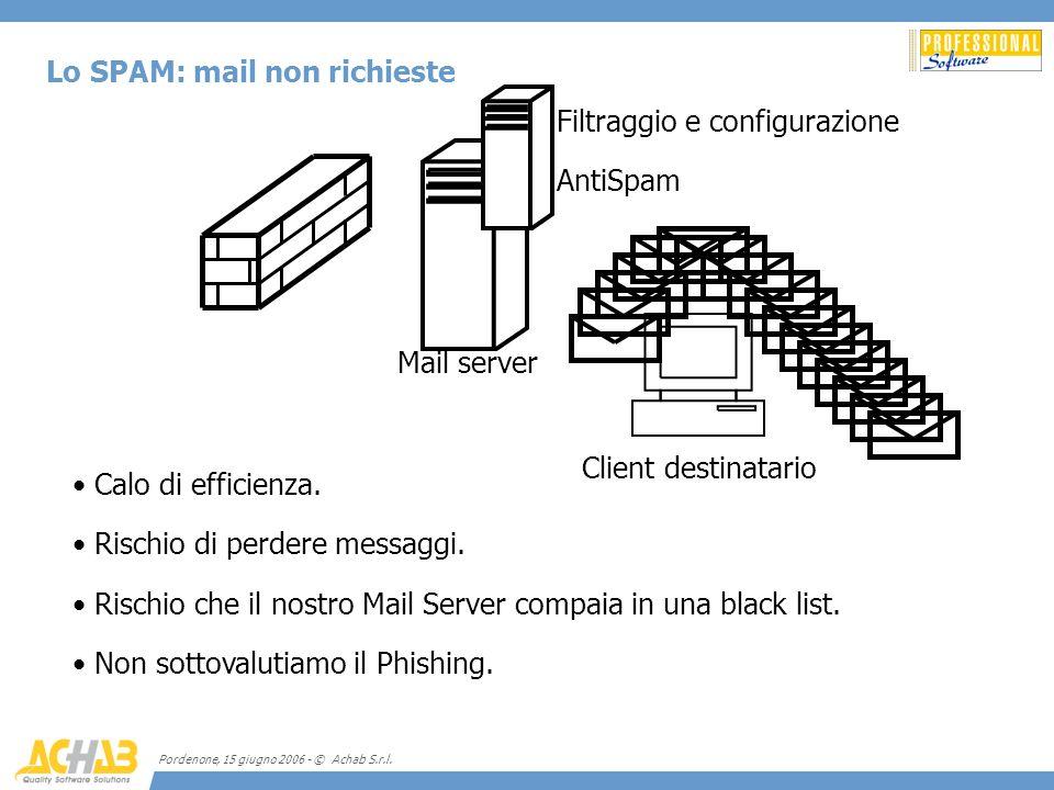 Lo SPAM: mail non richieste Filtraggio e configurazione AntiSpam