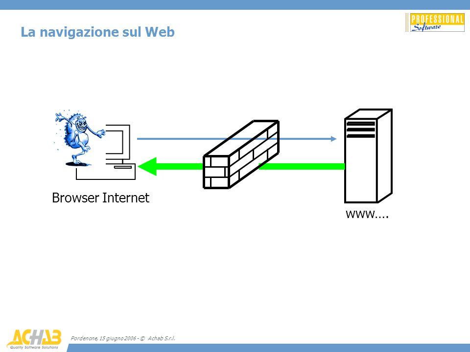 La navigazione sul Web Browser Internet www….
