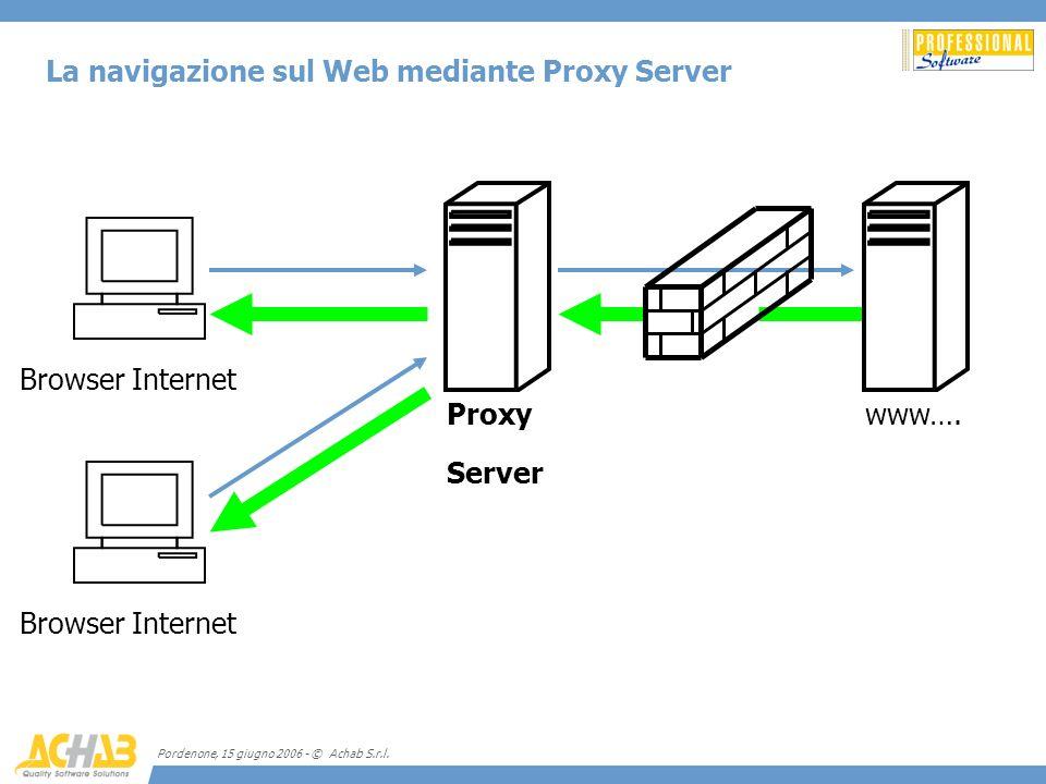 La navigazione sul Web mediante Proxy Server