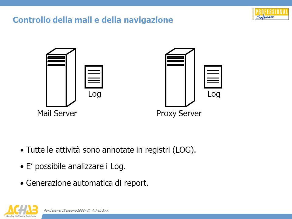 Controllo della mail e della navigazione