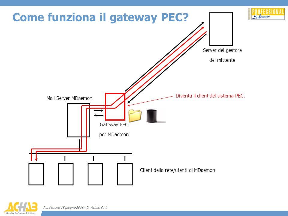 Come funziona il gateway PEC