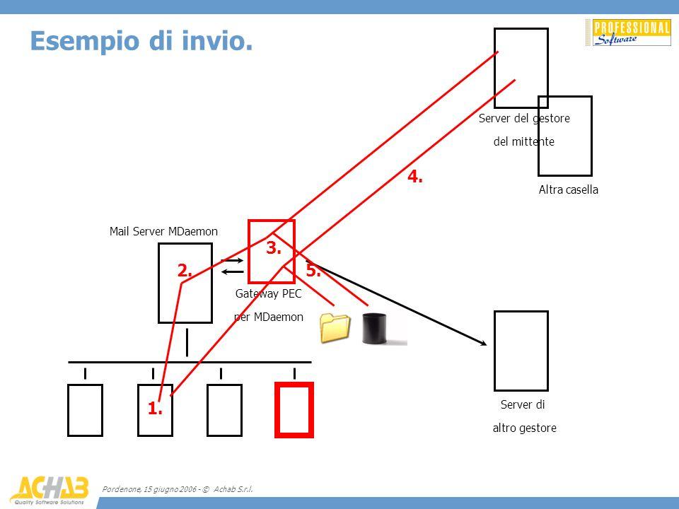Esempio di invio. 4. 3. 2. 5. 1. Server del gestore del mittente