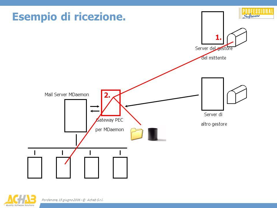 Esempio di ricezione. 1. 2. Server del gestore del mittente