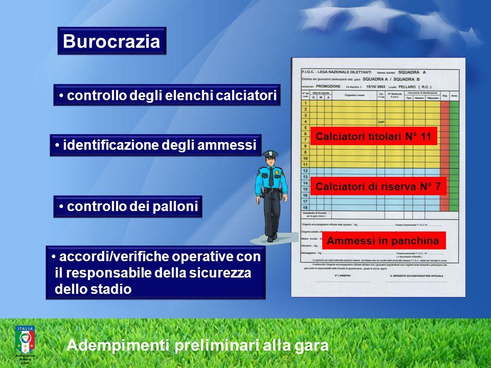 Burocrazia Adempimenti preliminari alla gara