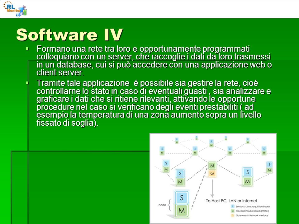 Software IV