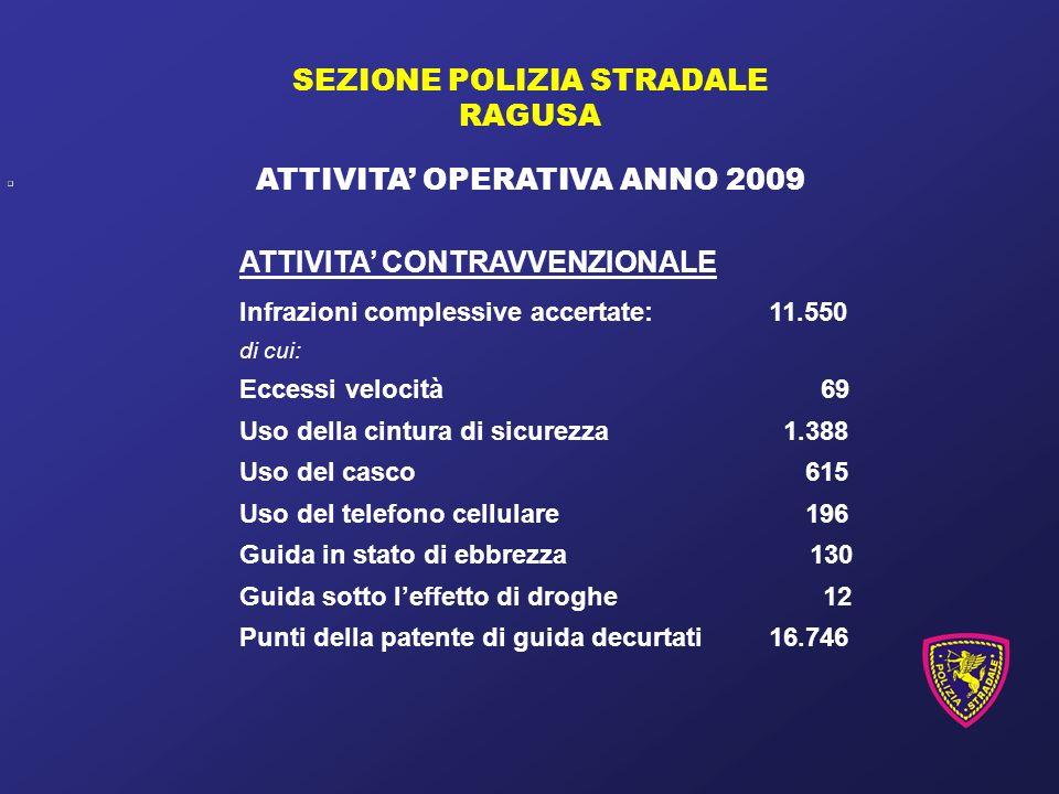SEZIONE POLIZIA STRADALE RAGUSA