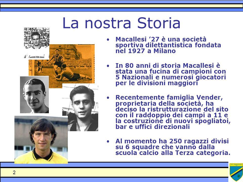 La nostra Storia Macallesi '27 è una società sportiva dilettantistica fondata nel 1927 a Milano.