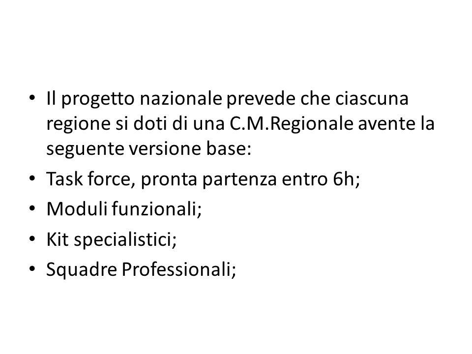 Il progetto nazionale prevede che ciascuna regione si doti di una C. M