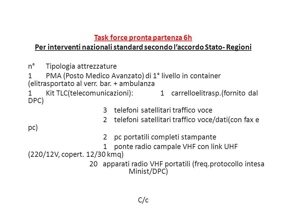 Task force pronta partenza 6h Per interventi nazionali standard secondo l'accordo Stato- Regioni n° Tipologia attrezzature 1 PMA (Posto Medico Avanzato) di 1° livello in container (elitrasportato al verr.