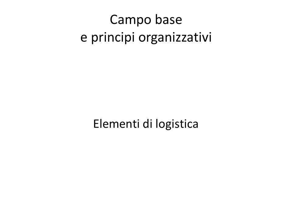 Campo base e principi organizzativi