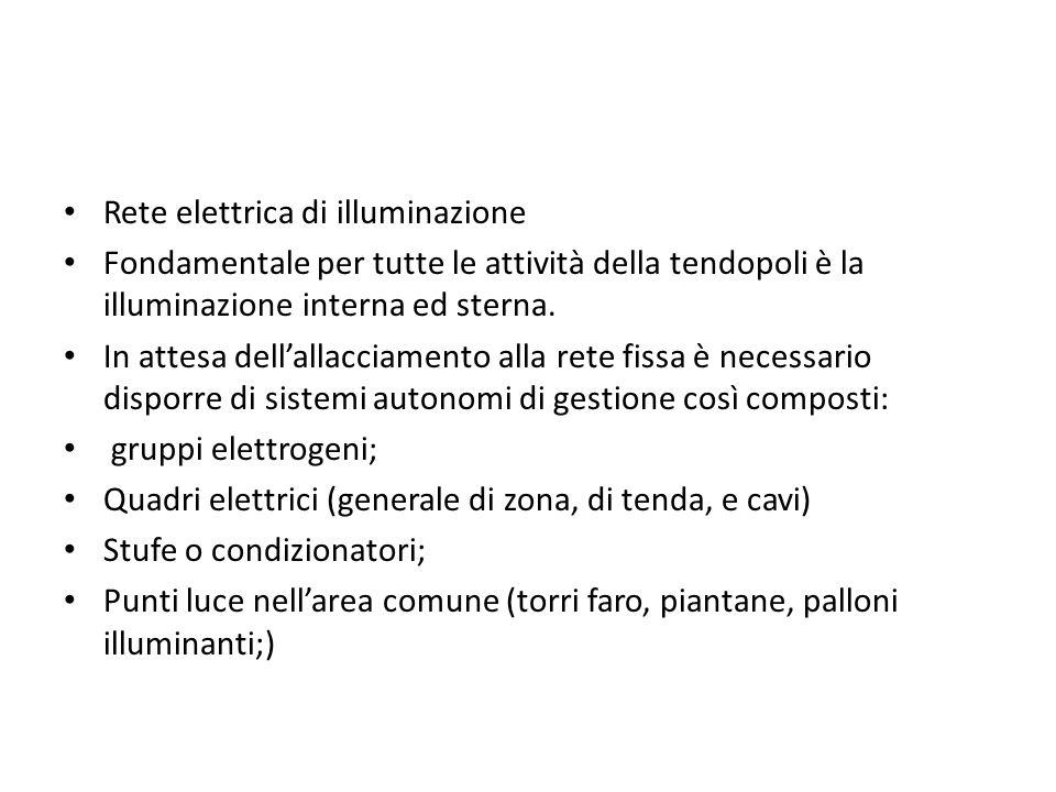 Rete elettrica di illuminazione