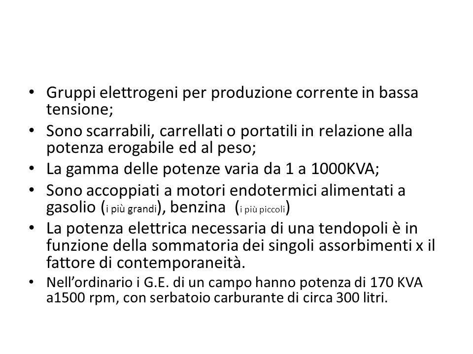 Gruppi elettrogeni per produzione corrente in bassa tensione;