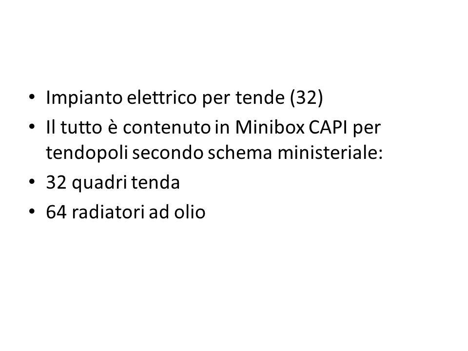 Impianto elettrico per tende (32)