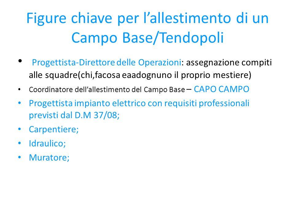 Figure chiave per l'allestimento di un Campo Base/Tendopoli