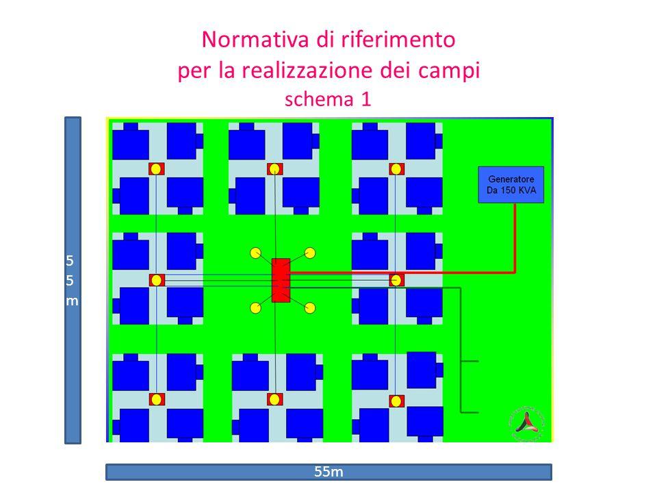 Normativa di riferimento per la realizzazione dei campi schema 1