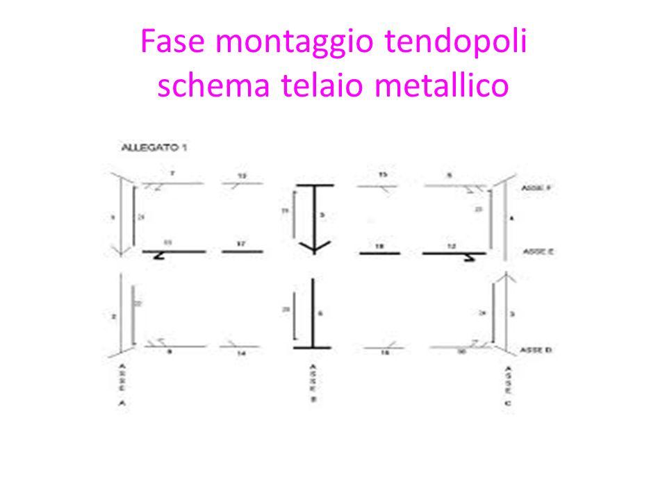 Fase montaggio tendopoli schema telaio metallico