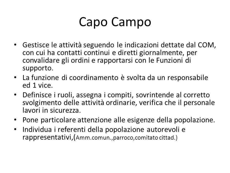 Capo Campo