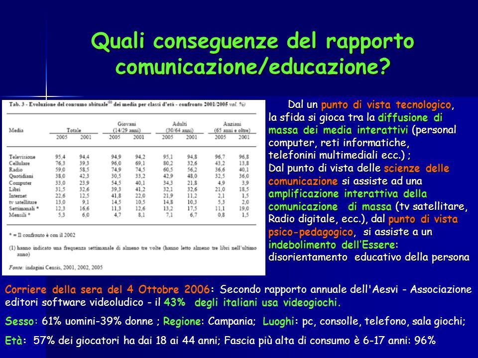 Quali conseguenze del rapporto comunicazione/educazione