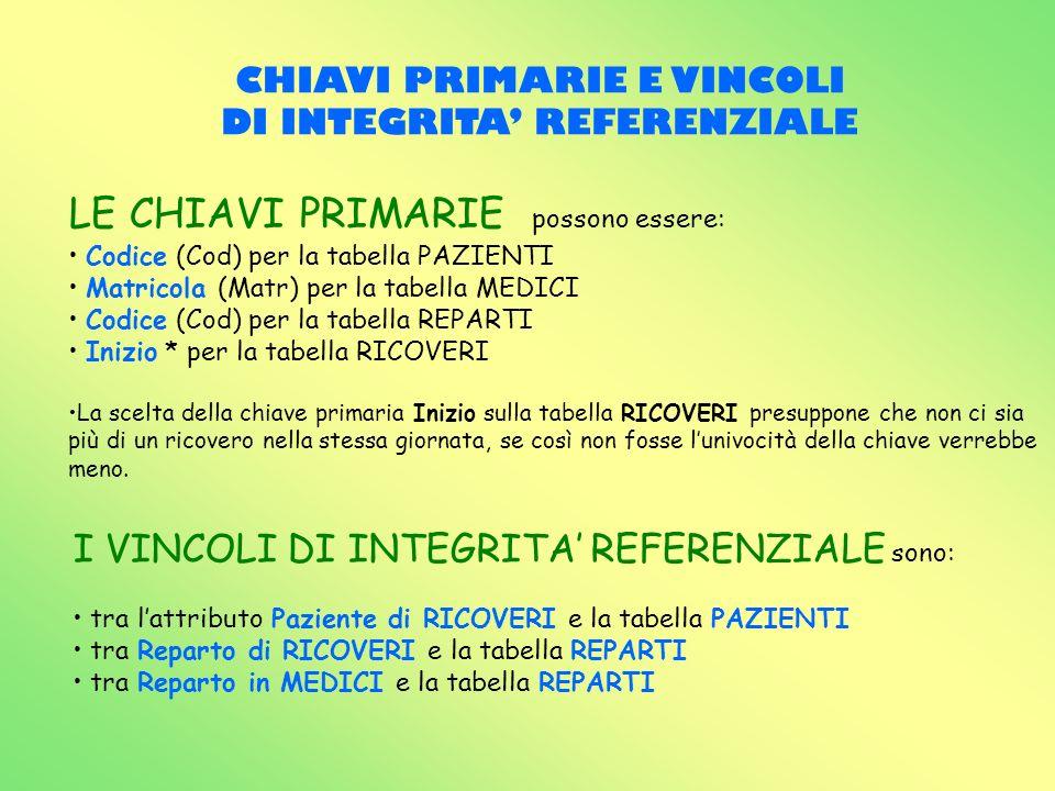CHIAVI PRIMARIE E VINCOLI DI INTEGRITA' REFERENZIALE