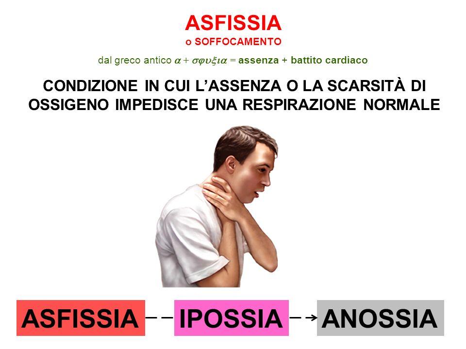 ASFISSIA IPOSSIA ANOSSIA ASFISSIA