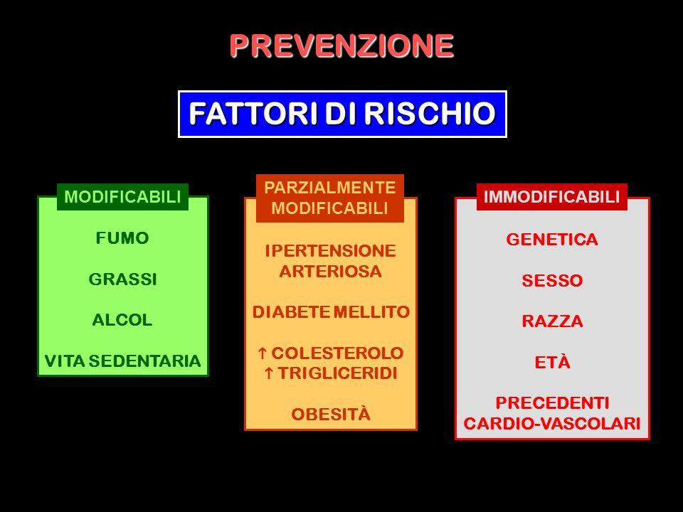 PREVENZIONE FATTORI DI RISCHIO