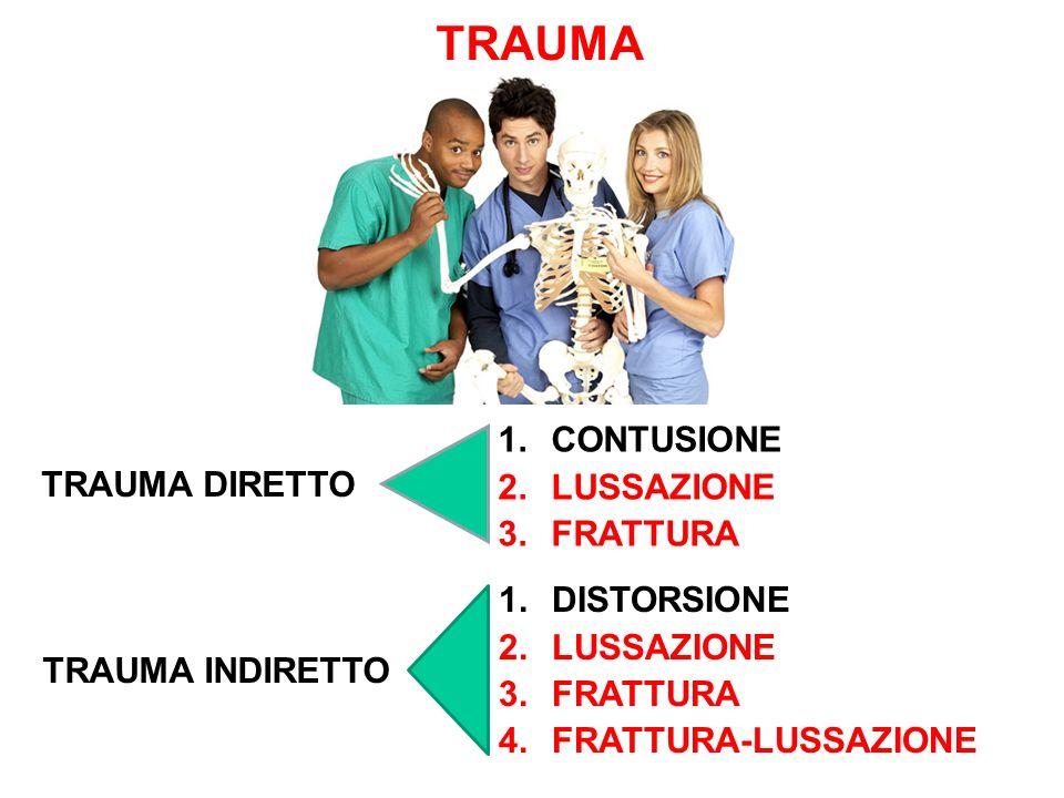 TRAUMA CONTUSIONE LUSSAZIONE TRAUMA DIRETTO FRATTURA DISTORSIONE