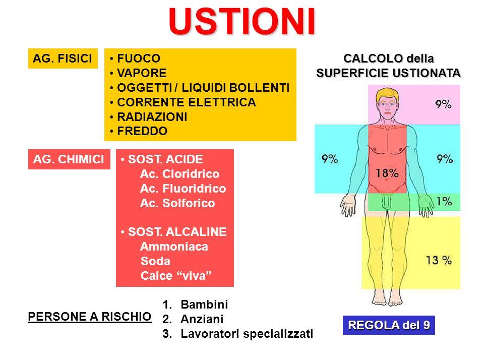 USTIONI AG. FISICI FUOCO VAPORE OGGETTI / LIQUIDI BOLLENTI