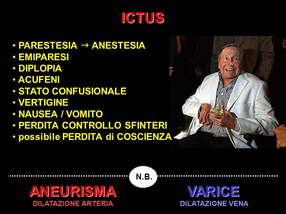 ICTUS ANEURISMA VARICE