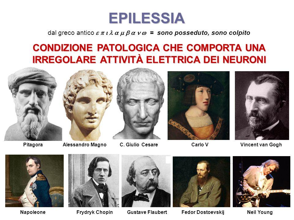 EPILESSIA CONDIZIONE PATOLOGICA CHE COMPORTA UNA