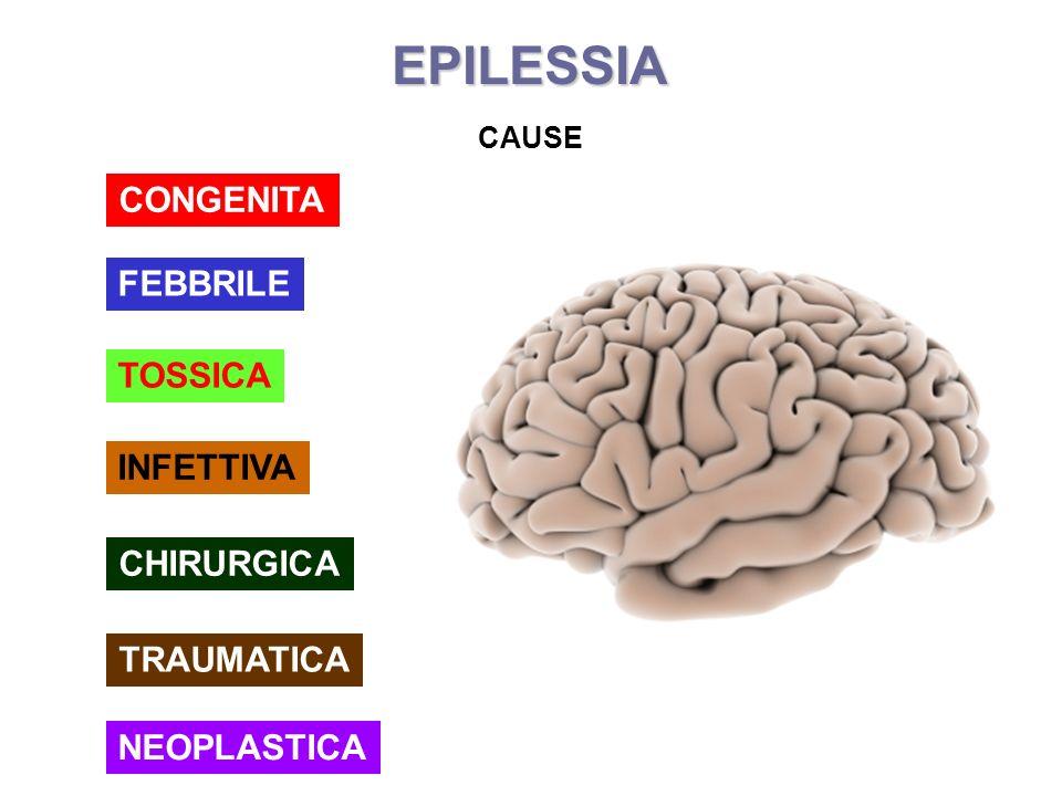 EPILESSIA CONGENITA FEBBRILE TOSSICA INFETTIVA CHIRURGICA TRAUMATICA
