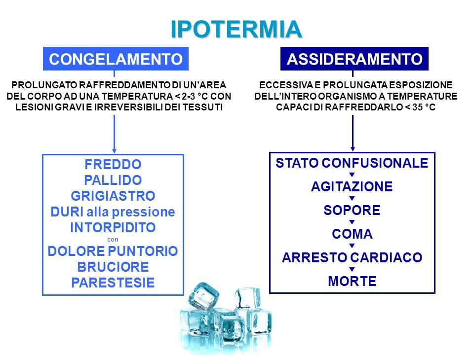 IPOTERMIA CONGELAMENTO ASSIDERAMENTO FREDDO STATO CONFUSIONALE PALLIDO