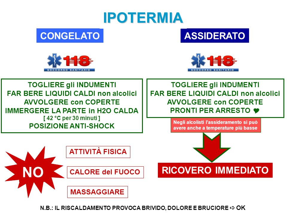IPOTERMIA NO CONGELATO ASSIDERATO RICOVERO IMMEDIATO