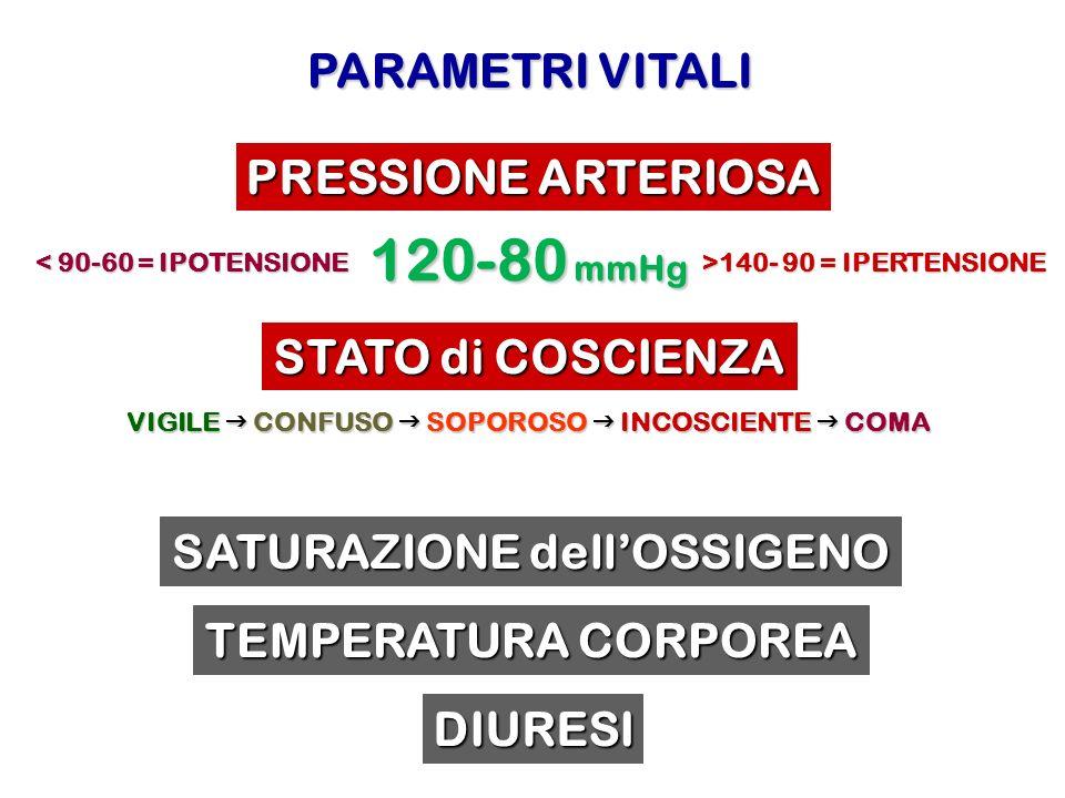 120-80 mmHg PARAMETRI VITALI PRESSIONE ARTERIOSA STATO di COSCIENZA