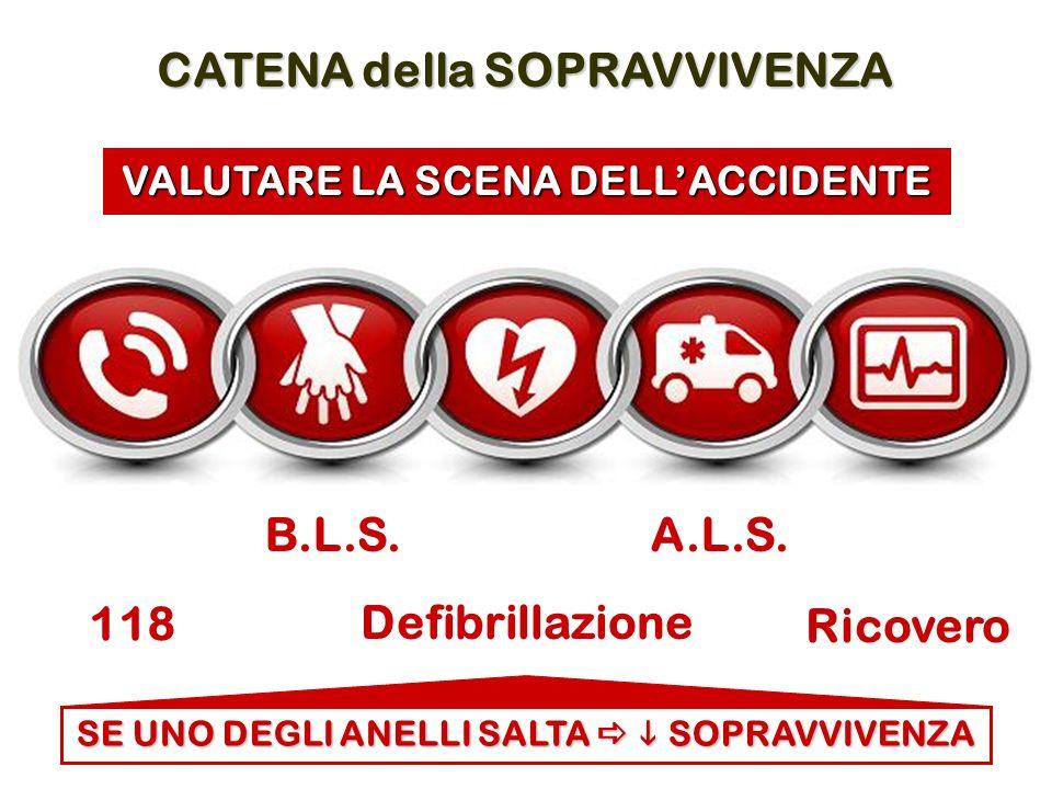 CATENA della SOPRAVVIVENZA B.L.S. A.L.S. 118 Defibrillazione Ricovero