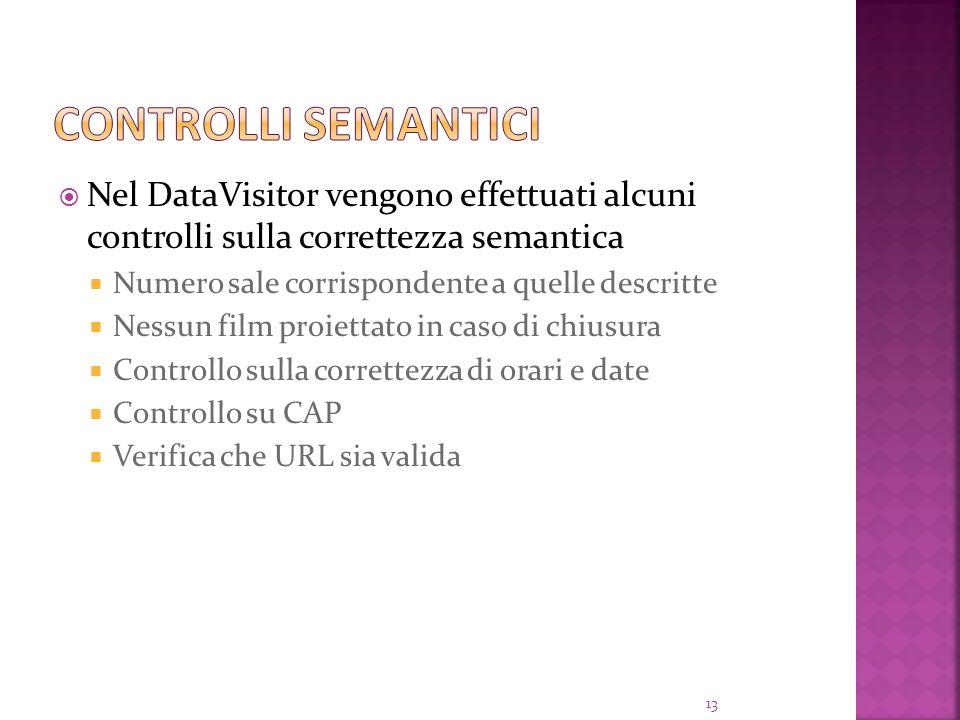 Controlli semantici Nel DataVisitor vengono effettuati alcuni controlli sulla correttezza semantica.