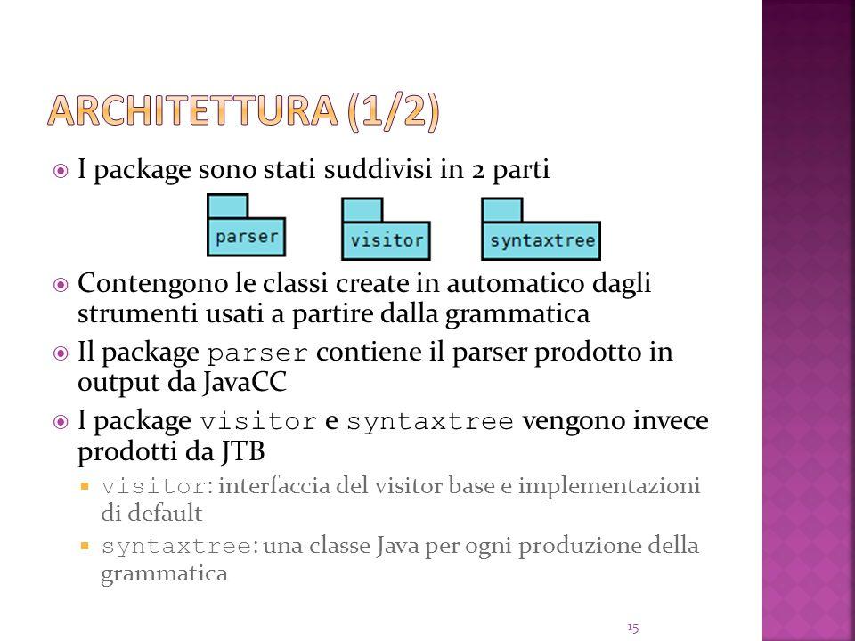 Architettura (1/2) I package sono stati suddivisi in 2 parti
