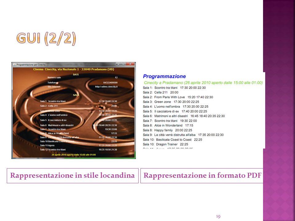 Rappresentazione in stile locandina Rappresentazione in formato PDF