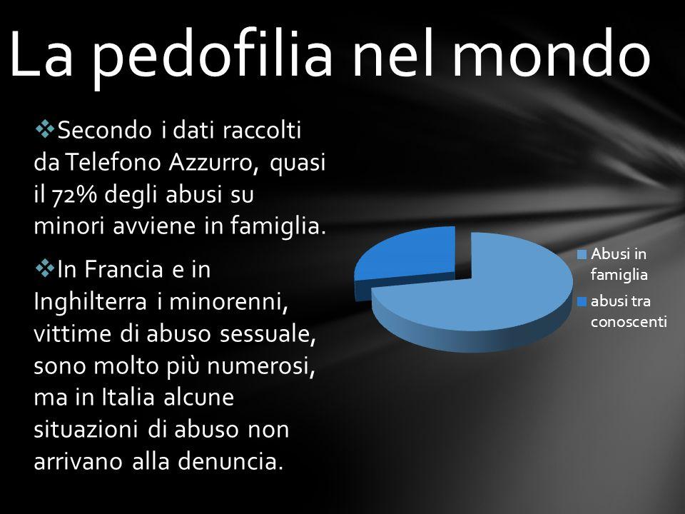 La pedofilia nel mondo Secondo i dati raccolti da Telefono Azzurro, quasi il 72% degli abusi su minori avviene in famiglia.