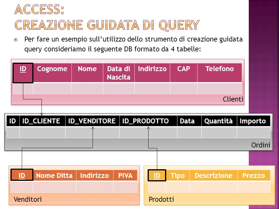 Access: creazione guidata di query