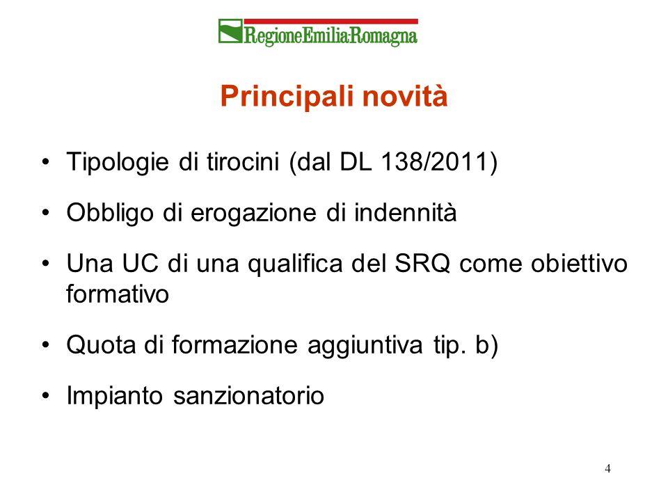 Principali novità Tipologie di tirocini (dal DL 138/2011)